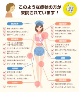 横須賀市北久里浜の鍼灸整骨院ひまわり 症状一覧画像
